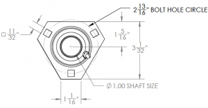 610 Flange Mounted Bearing Assemblies